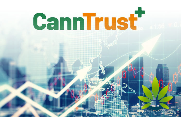 CannTrust Q2 Filing Deadline and Insider Trading Blackout Announcement
