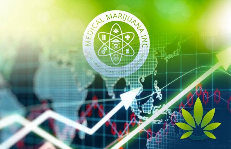 Medical-Marijuana-Inc-Secures-a-Spot-on-Avise-Analystics-Top-5-Hemp-Derived-CBD-Firms