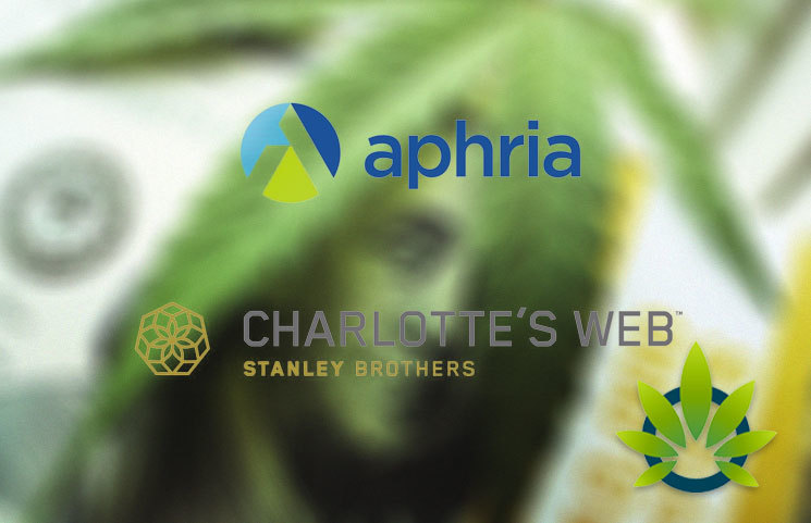 Cannabis Stock Investing Strategy: Canadian-based Aphria or US-based Charlotte's Web Holdings