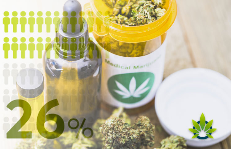 A-Guide-to-Cannabis-and-CBD-Statistics-&-More