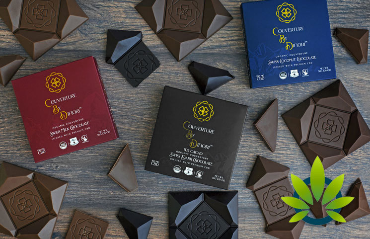 New Difiori Swiss Chocolate CBD Products is a First for Gourmet Handcrafted Organic Edibles in US