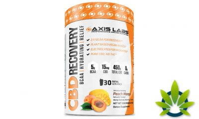 Axis Labs CBD Recovery