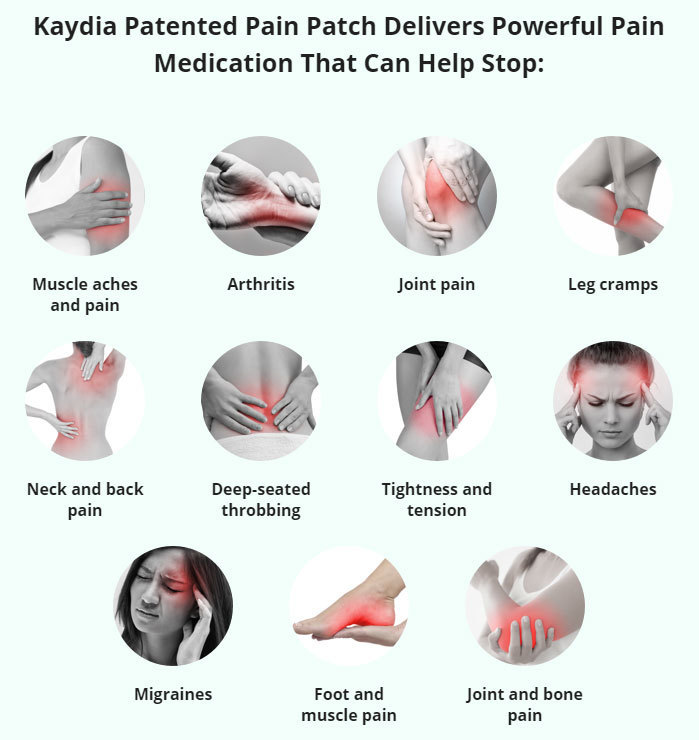 kaydia-wellness-cbd-patch-pain-relief