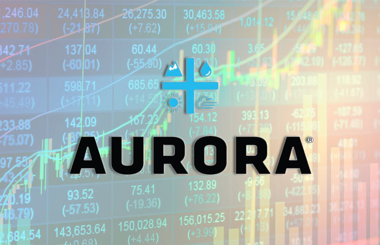 Aurora Cannabis Will Enter the United States After Acquisition of CBD Company