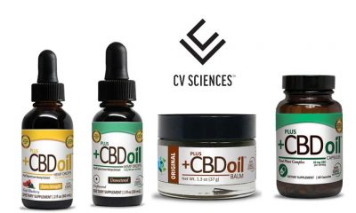 CV Sciences' PlusCBD Creator: New Research Finds Proof of CBD's Effectiveness and Safety